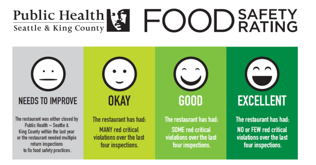 food-safety-icons